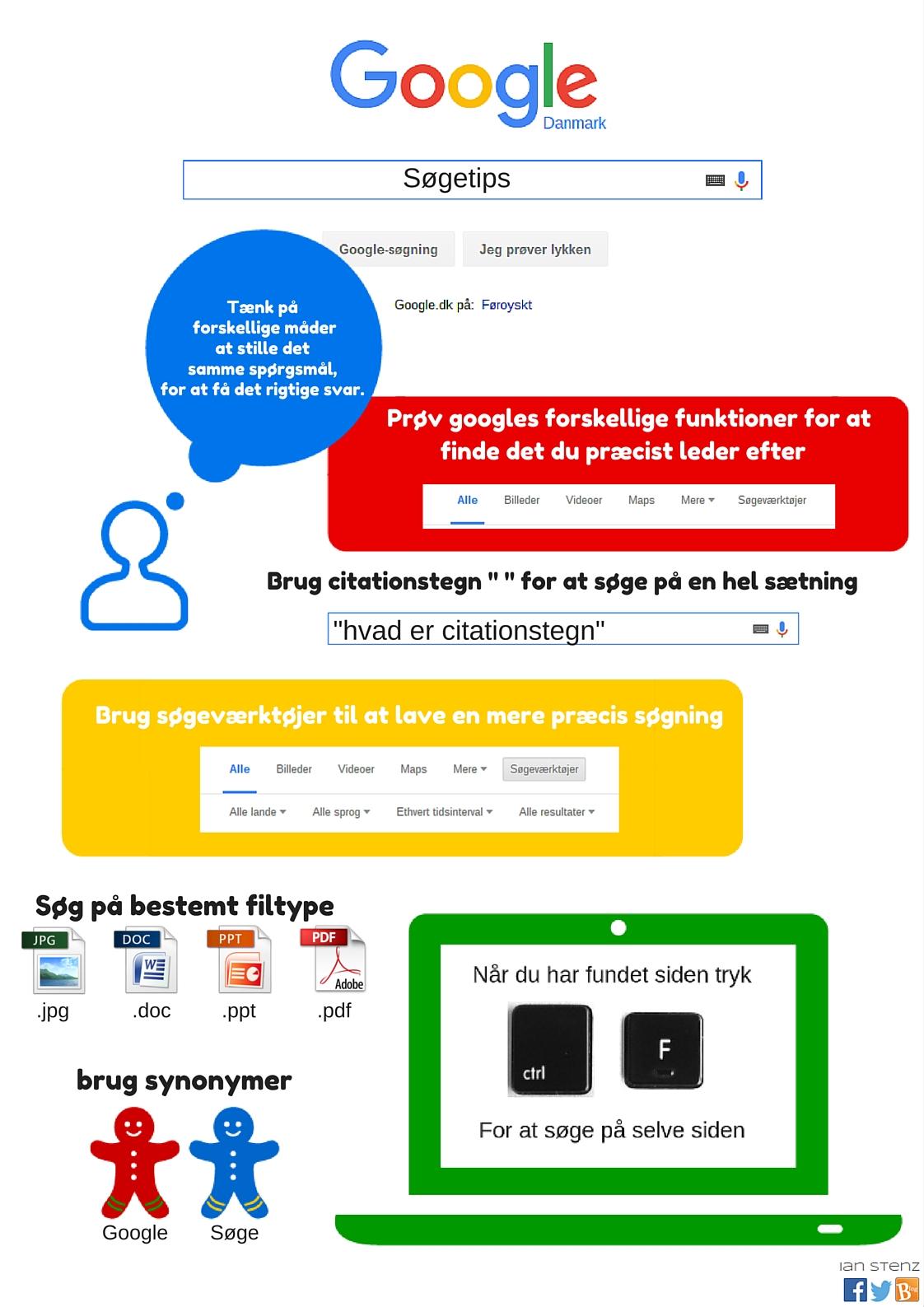 Dansk infographic til google søgetips