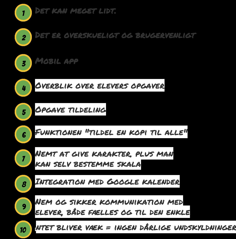 10 grunde til Google Classroom